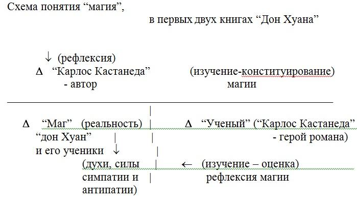 rozin_m_3.jpg